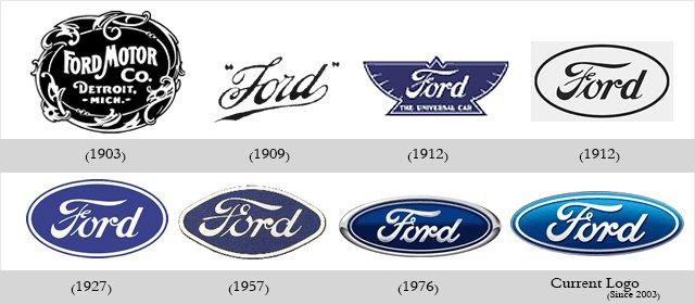 شعارات شركة فورد
